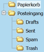 2117-Ordnerbaum-Server-jpg